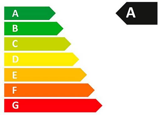 Miele Energieeffizienz Dunstabzugshaube