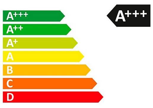 Miele Energieeffizienz Kühlschrank