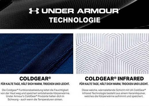 Under Armour Technologien