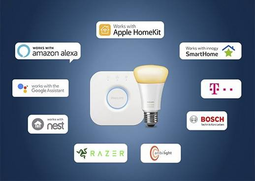 Kompatible Partner Philips Hue