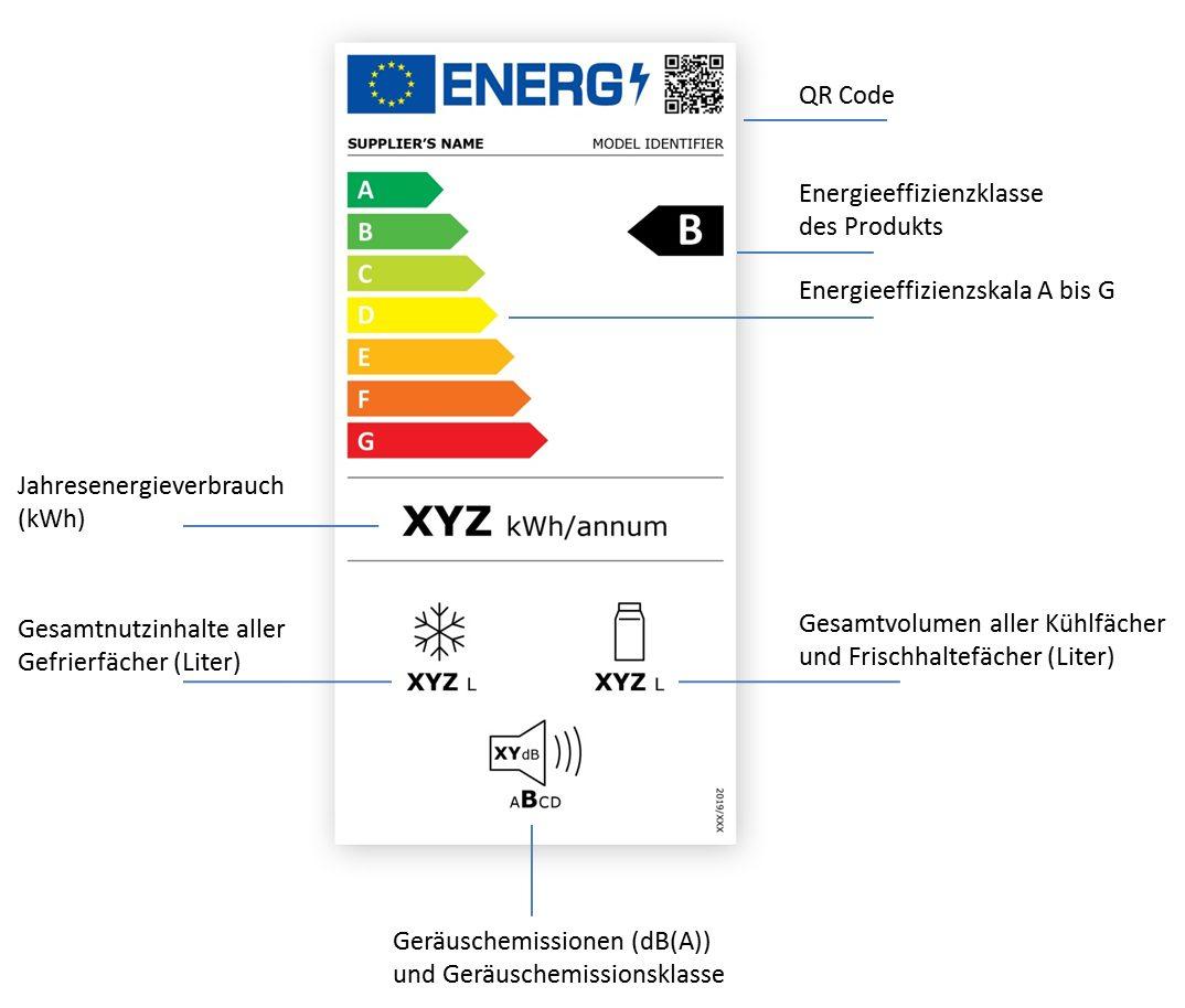 EU-Energielabel Kühlschränke