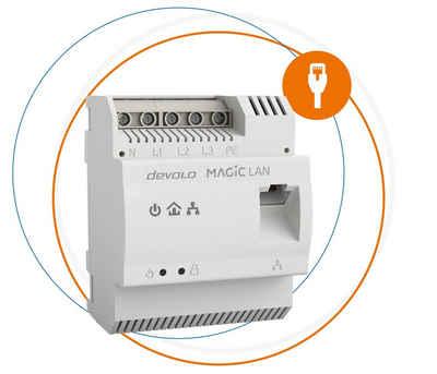 DEVOLO »bis 2.400 Mbit/s aus dem Verteilerkasten« Netzwerk-Adapter, Magic 2 LAN DINrail, Adapter