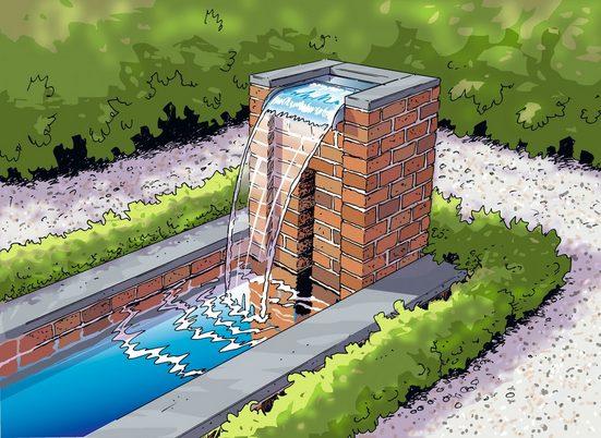 Ubbink Wasserfall »NEVADA 30«, 30 cm Breite
