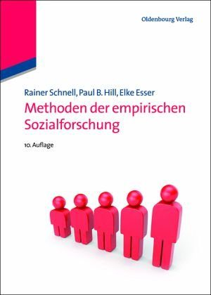 Gebundenes Buch »Methoden der empirischen Sozialforschung«