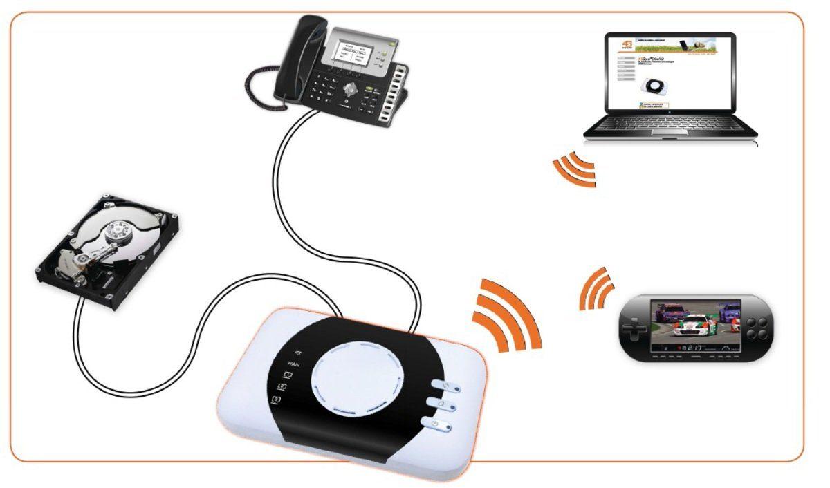 4G Systems GmbH & Co. KG Mobiler Router »XSBox R6V42«
