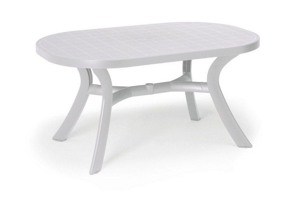 best gartentisch kansas kunststoff 145x95 cm otto. Black Bedroom Furniture Sets. Home Design Ideas