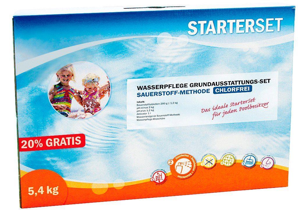 Wasserpflegeset »Sauerstoff MAXI (6-tlg.)«