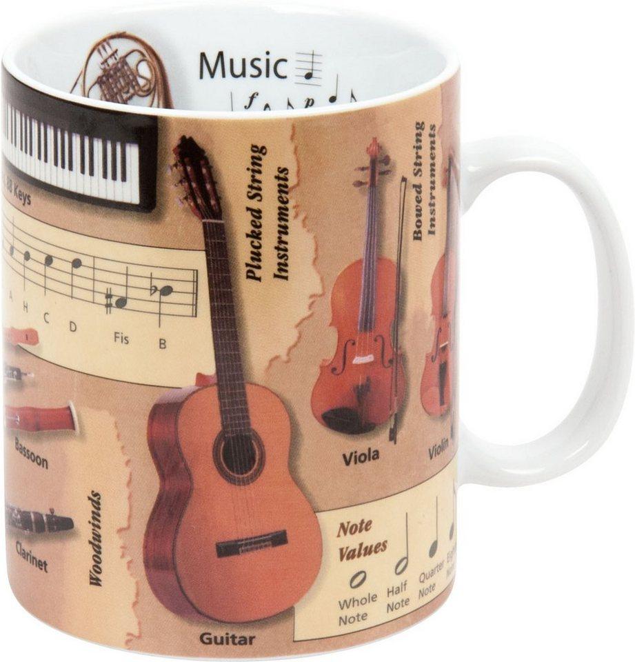Könitz Becher im Geschenkkarton »Music« in Bunt