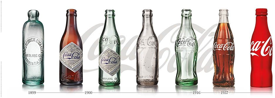 Home affaire, Deco Panel »Coca-Cola - Flaschen Evolution«, 90/30 cm in bunt