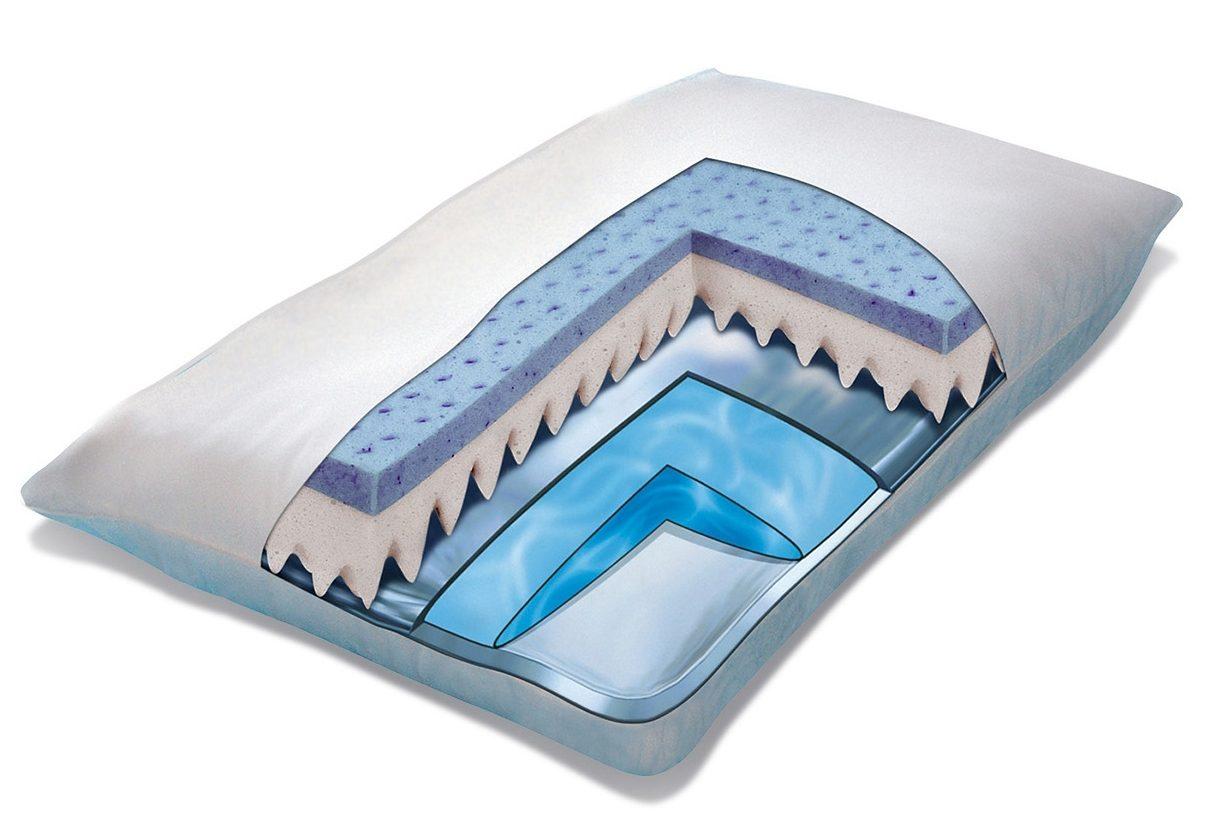 Wasserkissen, »Modell 5003 mit Gelschaum«, Mediflow