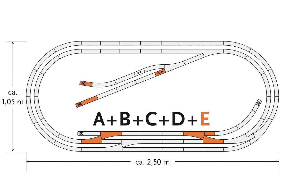 Roco Schienenset, Spur H0 , »Gleisergänzungsset E - Gleichstrom«