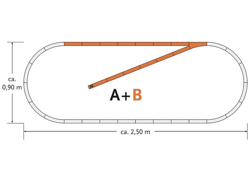 Roco Schienenset, Spur H0, »Gleisergänzungsset B - Gleichstrom«
