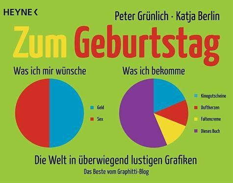 Broschiertes Buch »Zum Geburtstag«