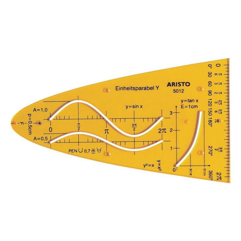 ARISTO Zeichenschablone  Einheitsparabel AR 5012