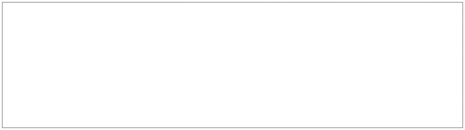 Küchenrückwand - Spritzschutz »profix«, uni weiß, 220x60 cm