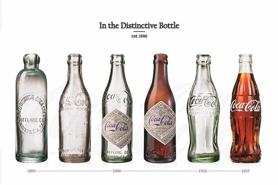 Home affaire Deco Panel »Coca-Cola - Flasche-Entwicklung II«, 90/60 cm in weiß/braun