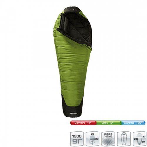Nordisk Schlafsäcke »Puk -2 L«