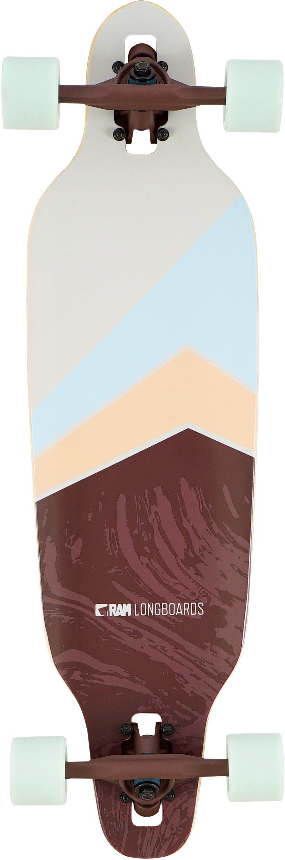 Ram Longboard, »Kohu«