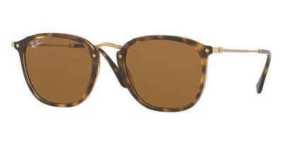 ray ban sonnenbrille polieren