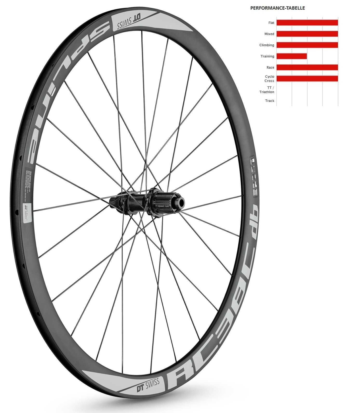 "DT Swiss Laufrad »RC 38 C Spline Disc Brake Laufrad 28"" HR Carbon«"