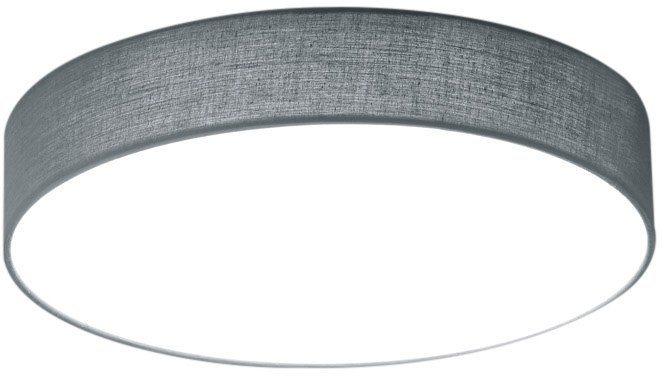 Kuchendeckenlampen led afdeckercom for Küchendeckenlampen
