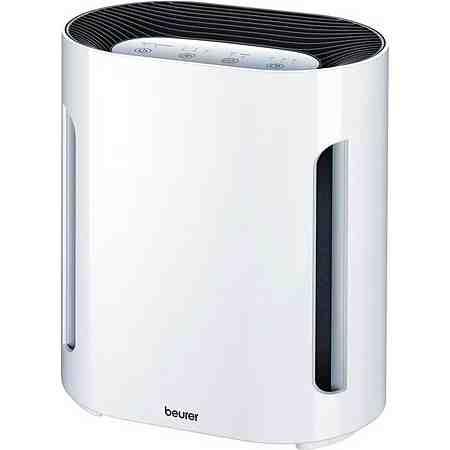 Klimageräte & Ventilatoren