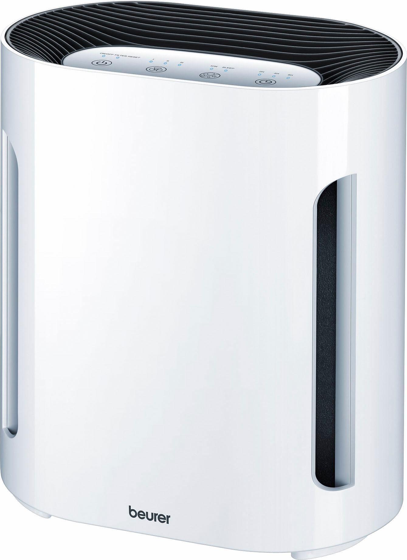 Beurer Luftreiniger LR 200, Luftreinigung duch dreischichtiges Filtersystem
