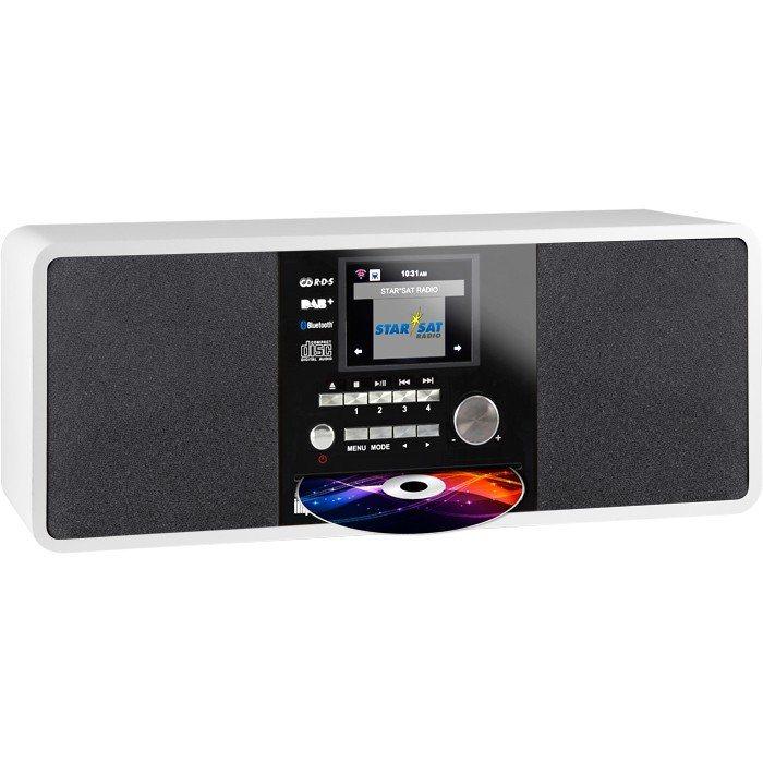 imperial cd digitalradio f r dab internetradio dabman. Black Bedroom Furniture Sets. Home Design Ideas