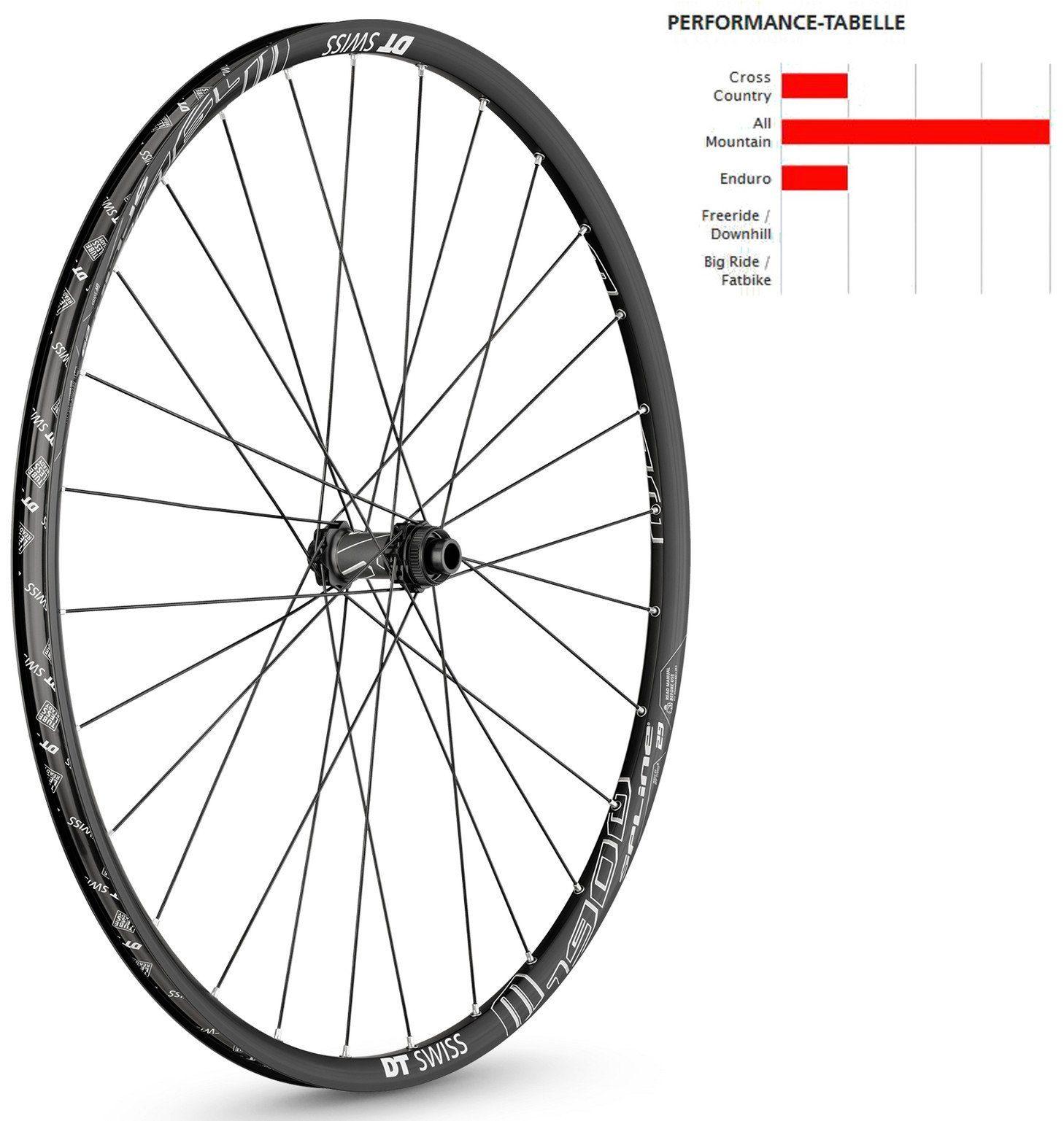 """DT Swiss Laufrad »E 1900 Spline Vorderrad 27,5"""" TA Boost«"""