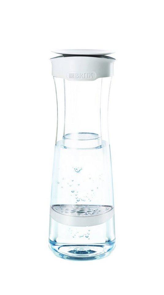 Brita Wasserfilter Karaffe Fillserve Kaufen Otto