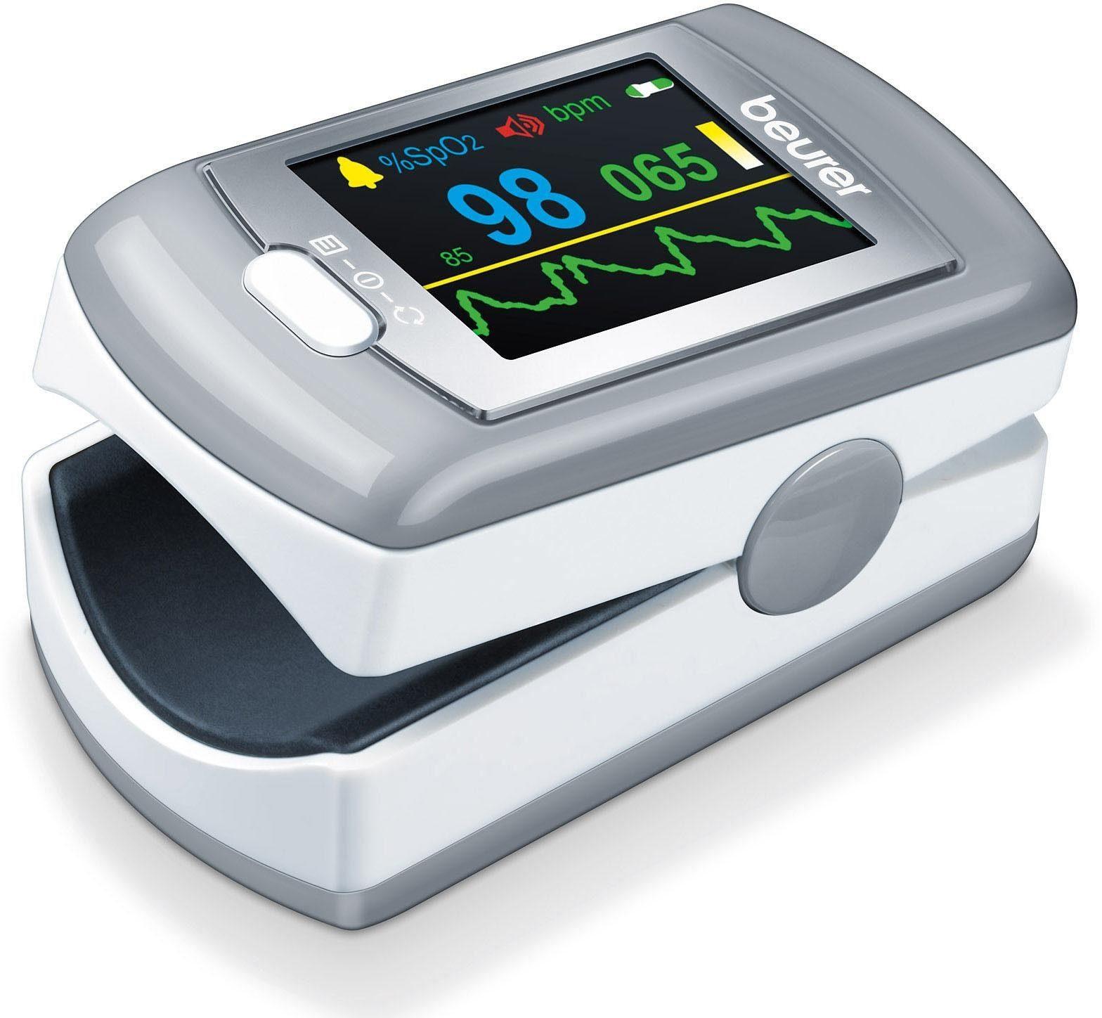 Beurer Pulsoximeter PO 80, Sehr einfache und vollkommen schmerzfreie Messung