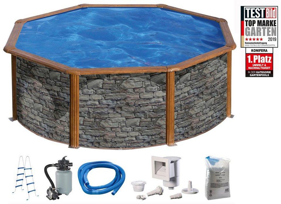 Konifera Pool