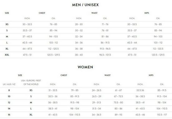 ORCA Triathlonbekleidung Core Hipster Tri Short Women