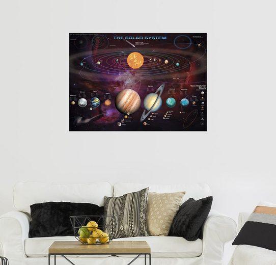 Posterlounge Wandbild - Garry Walton »Sonnensystem«
