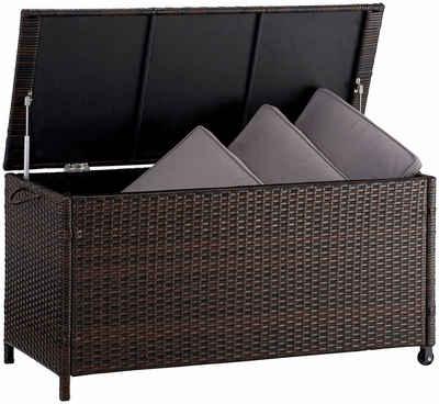 auflagenbox wei rattan auflagenbox box gartenbox kissenbox gartentruhe auflagenbox with. Black Bedroom Furniture Sets. Home Design Ideas