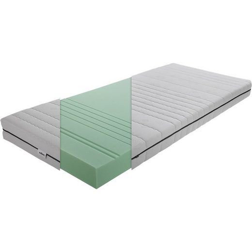 Ticaa 7 Zonen Matratze, Med Spezial Plus, 90 x 200 cm