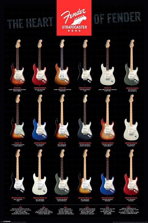 Deco-Panel »Fender«, Gitarren, Schriftzüge, 60/90 cm