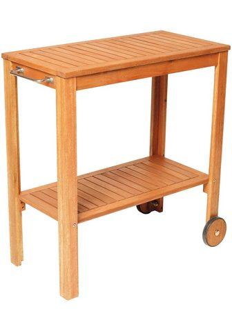 MERXX Serviravimo vežimėlis Eukalyptus rollb...