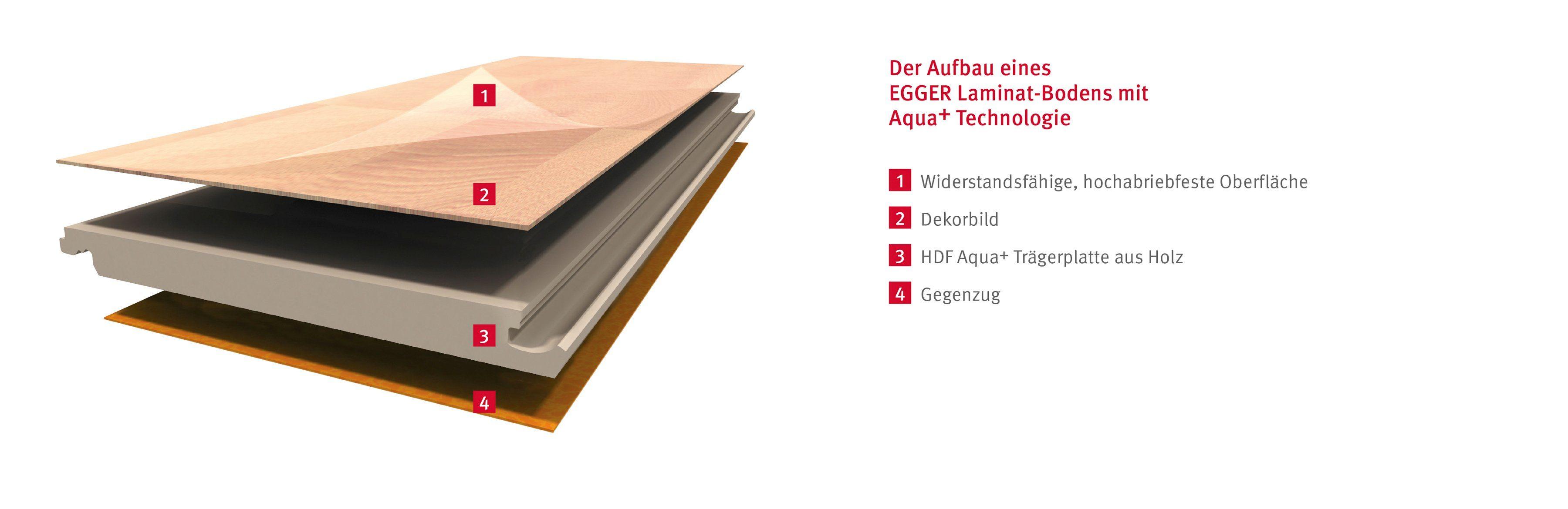 EGGER Laminat »EGGER HOME Aqua+ Creston Eiche natur«, 1291 x 193 mm, Stärke: 8 mm