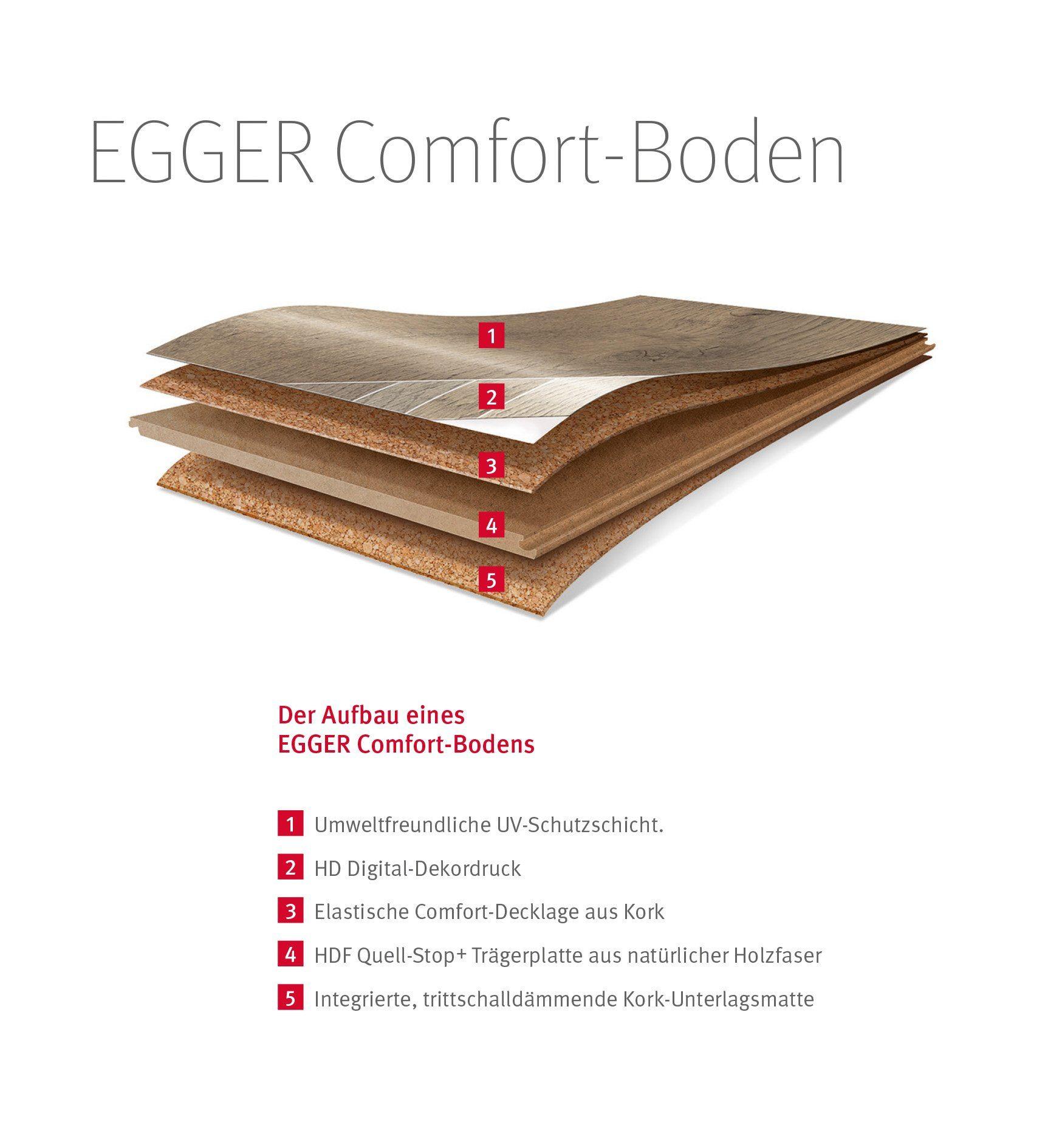 EGGER Korklaminat »EGGER HOME Comfort Multistab hell«, 1292 x 193 mm, Stärke: 8 mm