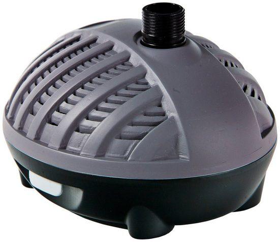 HEISSNER Teichpumpen-Set »HSP3000-00 SMARTLINE«, 3100 l/h