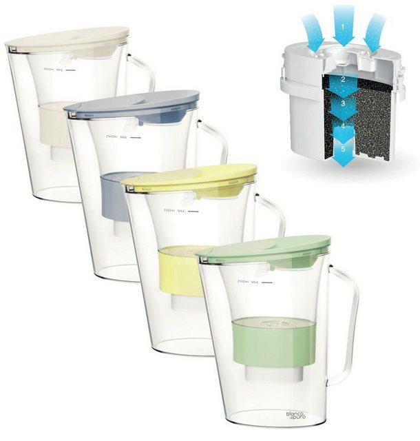 Bianco Wasserfilter| Zubehör für bianco 2|5L Karaffe Wasserkrug Kanne Wasserfilter Trinkwasser Wasserspender | Küche und Esszimmer > Küchengeräte > Wasserfilter | Bianco