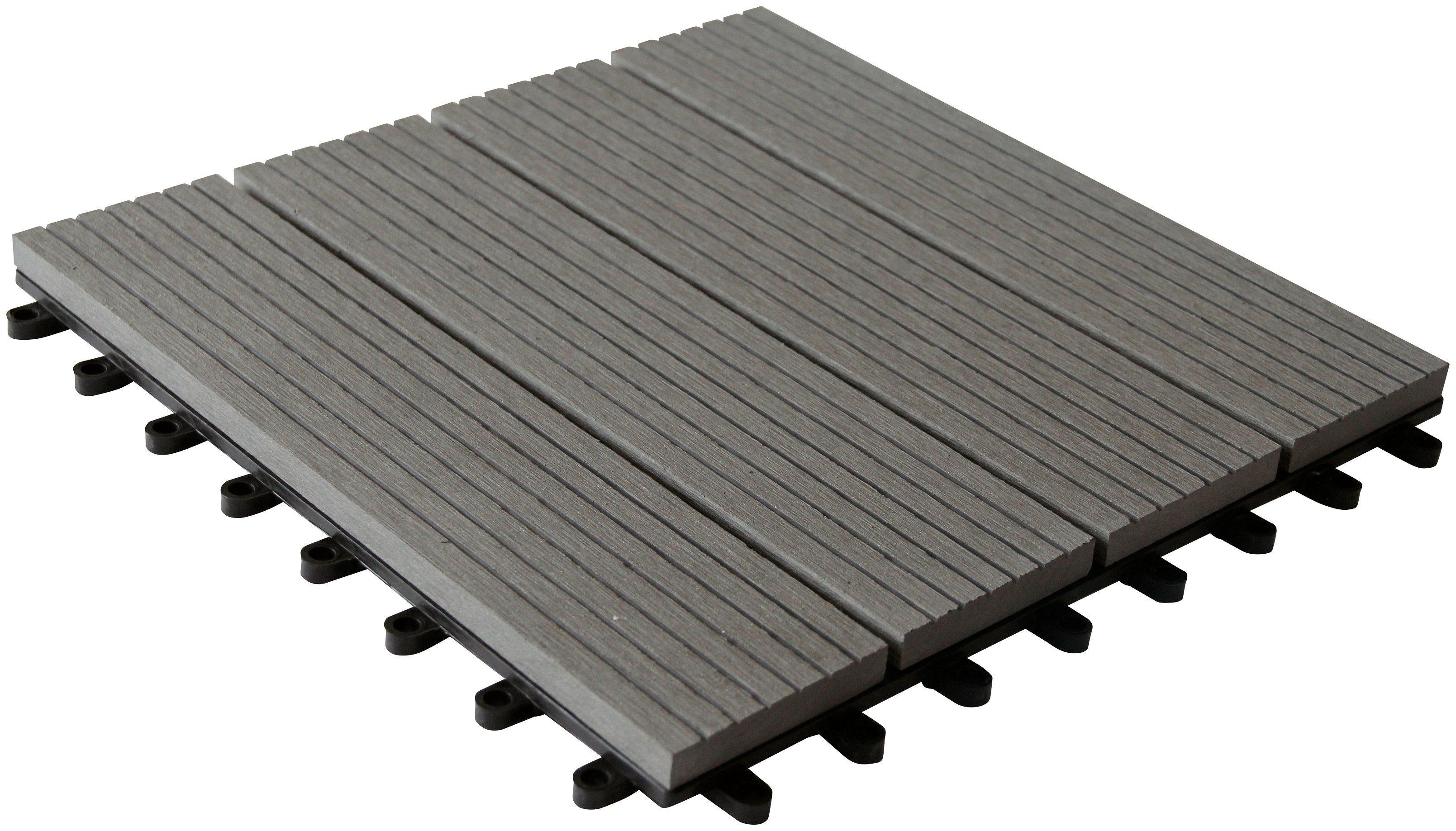 WOLFF Fußboden für Gartenhäuser , für Gartenhaus »Trend D«