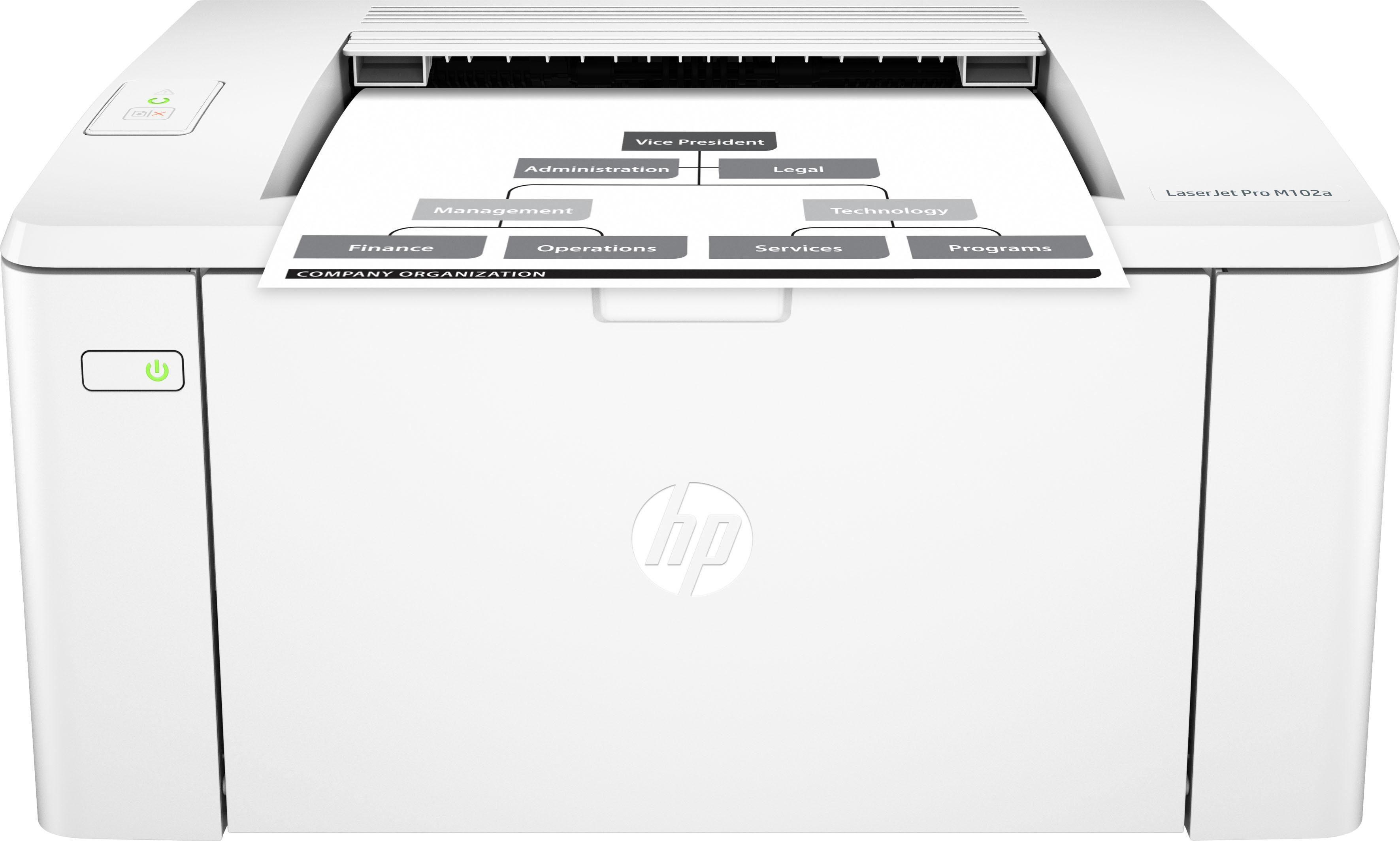 HP LaserJet Pro M102a Drucker