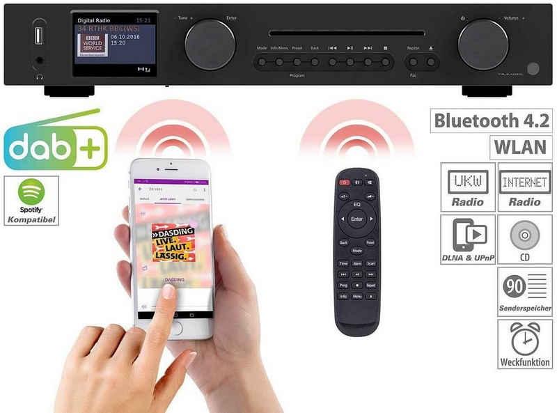 VR-Radio »WLAN-HiFi-IRS-695.cd Tuner mit Internetradio, CD, DAB+, UKW & Bluetooth, MP3/WMA« Tuner (Radio-Empfang per Internet, DAB+ und UKW, Bluetooth 4.2, CD-Player für Wiedergabe, Kompatibel mit Spotify Connect)