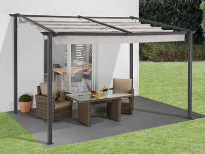 Anbaupergola Metall anbaupavillon kaufen » anbaupergola & anstellpavillon | otto