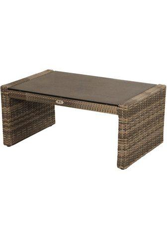 PLOSS Dėžė - stalas »Rabida« Polyrattan 97x6...