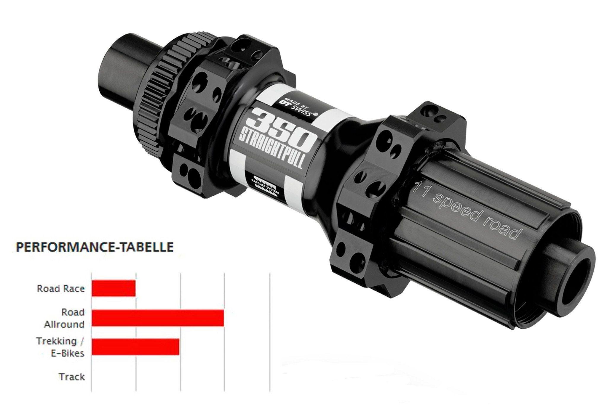 DT Swiss Nabe »350 Road Straightpull Disk Brake Nabe HR«