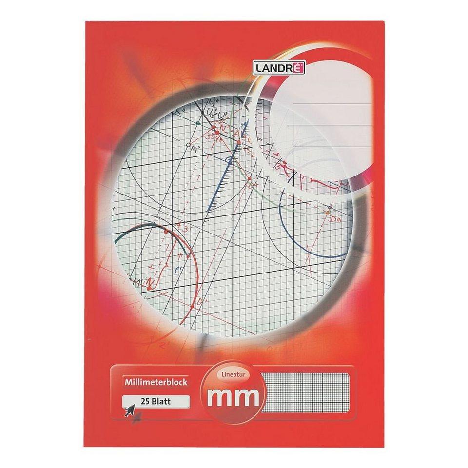 Landré Millimeterpapier
