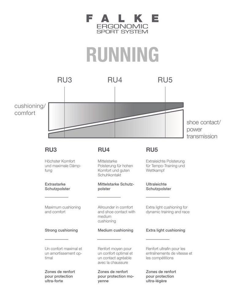 FALKE Laufsocken RU4 Running, mit mittelstarker Polsterung